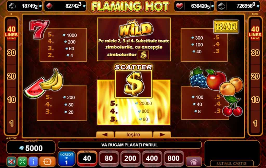 Flaming Hot slot online EGT