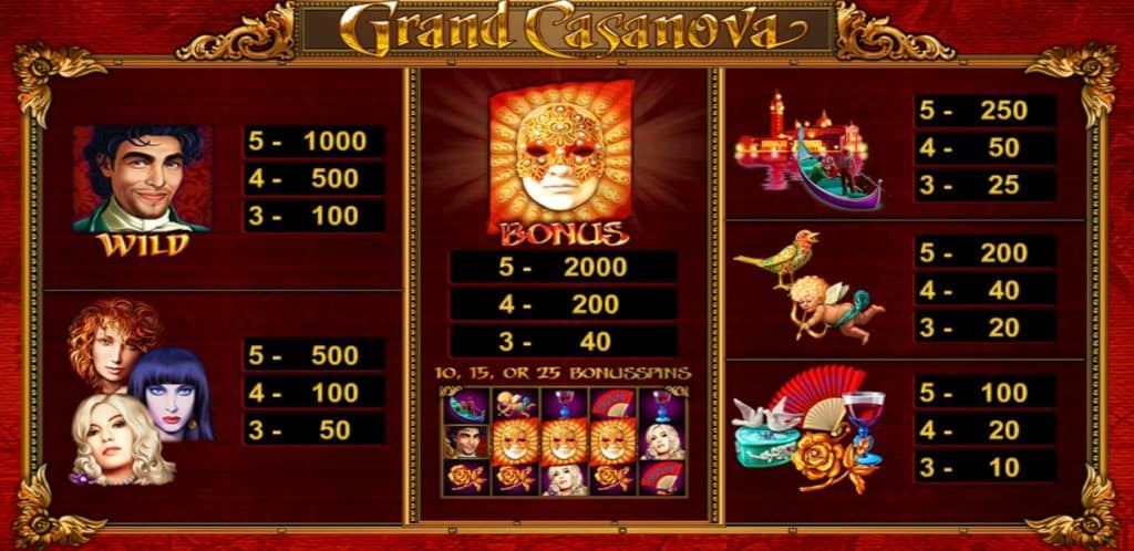 Jocul ca la aparate Grand Casanova