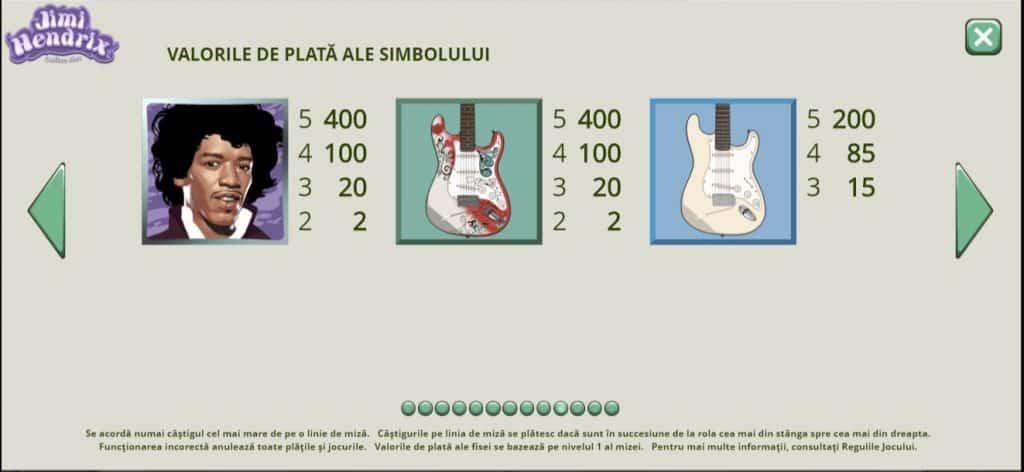 Slotul online Jimi Hendrix