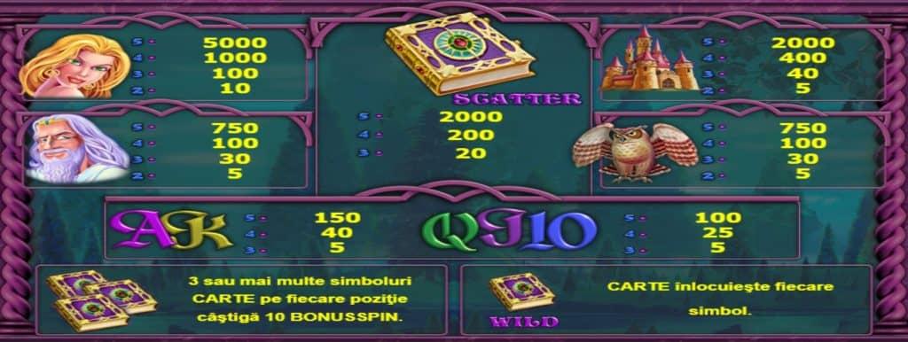 Jocul ca la aparate Book of Fortune