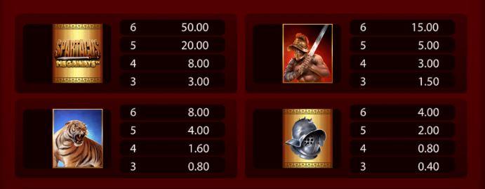 Jocul ca la aparate Spartacus Megaways