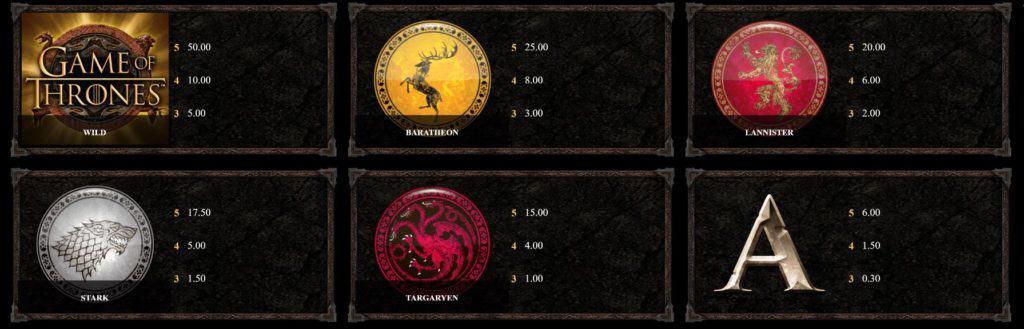 Păcănele din filme Game of Thrones
