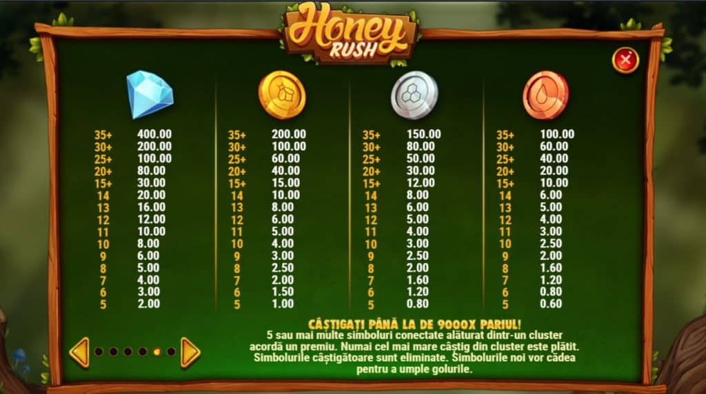 Slotul online Honey Rush