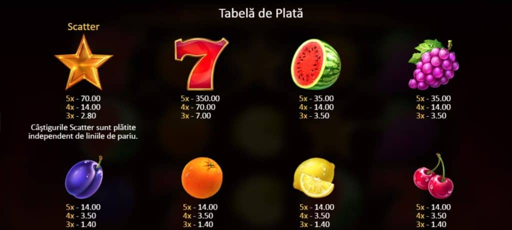 Păcănele 777 Sevens And Fruits 20 lines